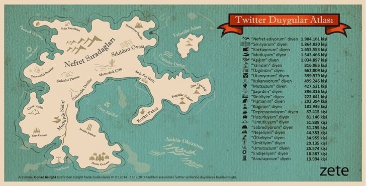 Twitter Duygular Atlası