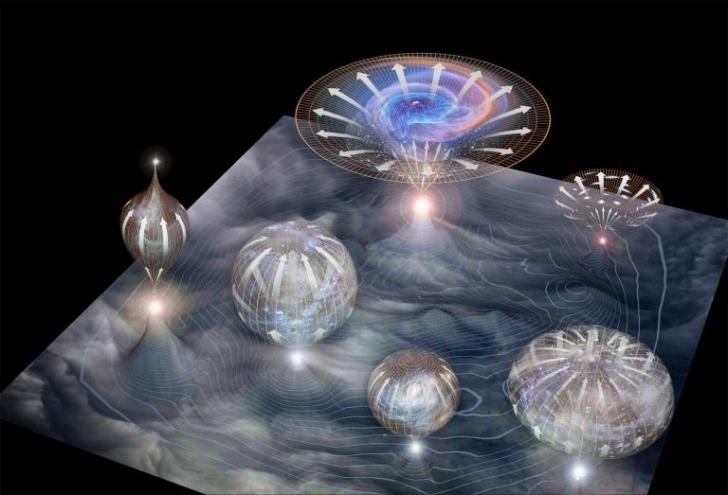 Çoklu Evren (Multiverse) Nedir?