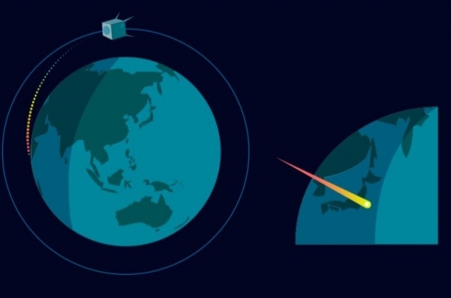 Japon Firması, 2020 Tokyo Olimpiyatları İçin Yapay Meteor Yağmuru Oluşturmak İstiyor